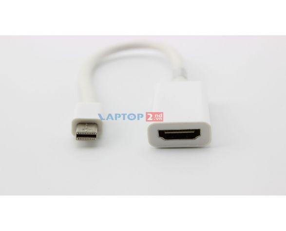 Mini Displayport to HDMI / Thunderbolt to HDMI